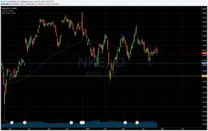 NKE_put_spread_55_54_MAY16